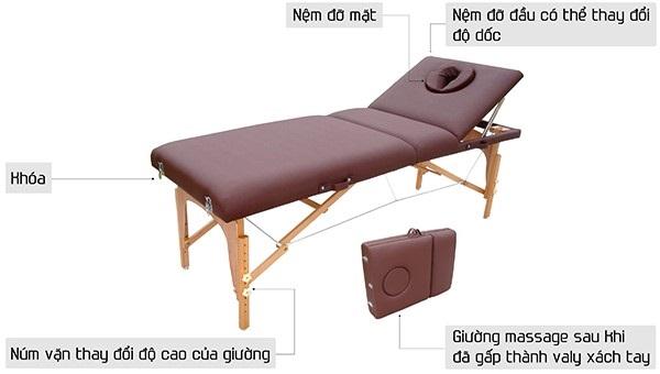 Lựa chọn giường phù hợp với mục đích sử dụng